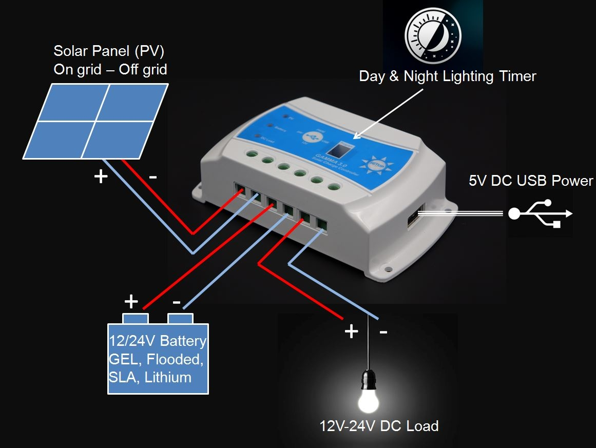 Pwm Solar Charge Controller Dual Timer Desulfator Malaysia Indonesia 12v Usb Charger Wiring Diagram Installation