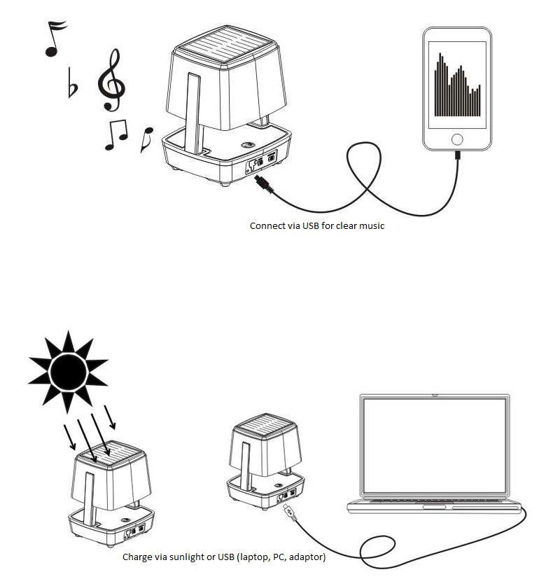 how to use induction speaker